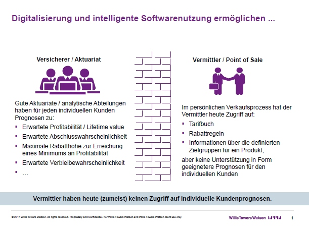 Vetriebsunterstutzung Willis Towers1