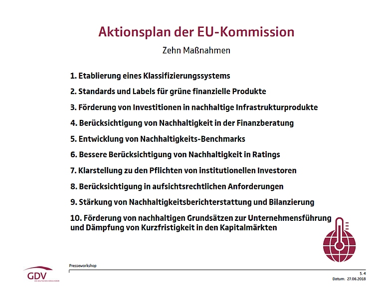 Aktionsplan der EU-Komission
